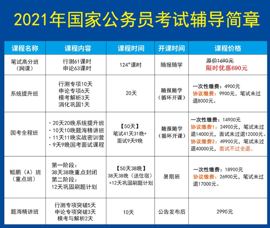 2021国家公务员考试笔试辅导课程